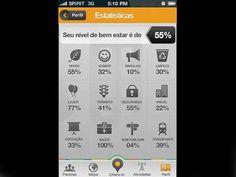 """O """"My Fun City"""", app brasileiro que avalia o nível de bem-estar de acordo com carcaterísticas da cidade, como trânsito, segurança e meio ambiente, foi escolhido pela ONU como um dos 5 melhores aplicativos móveis do mundo. Segundo seu idealizador, """"o prêmio é um reconhecimento ao trabalho dos desenvolvedores nacionais e mostra como a convergência social e digital podem andar juntas"""". Na Exame."""