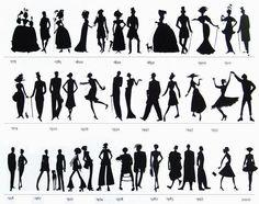 fashion over the decades
