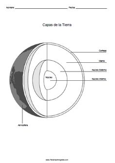 Capas de la Tierra Classroom Games, Science Classroom, Social Science, Science For Kids, Science And Nature, Space Coloring Pages, Science Anchor Charts, Space And Astronomy, Sistema Solar