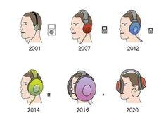evolution-of-headsphones-humor More fun www.pics-for-fun.com