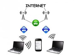Wireless Mesh Networking Diagram