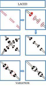 Zentangle pattern - Laced