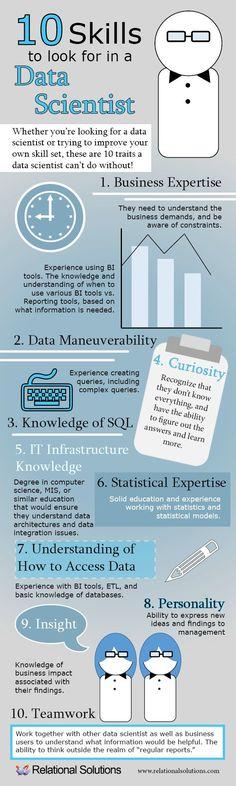 Strategic challenges in big data business intelligence Big Data, Data Data, Computer Programming, Computer Science, Computer Technology, Star Wars 5, It Wissen, 6 Sigma, It Management