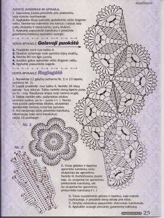 VK is the largest European social network with more than 100 million active users. Irish Crochet Patterns, Crochet Borders, Crochet Diagram, Crochet Motif, Crochet Designs, Crochet Doilies, Crochet Flowers, Crochet Lace, Crochet Stitches
