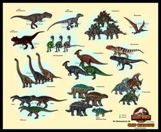 Jurassic Park 1993, Jurassic Park World, The Good Dinosaur, Dinosaur Art, Jurassic World Fallen Kingdom, Tortoise Turtle, Falling Kingdoms, Season 2, Evolution