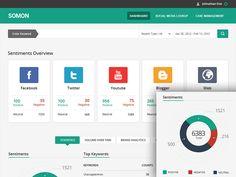 Somon - Brand Monitoring App by Zeeshan Zulfiqar