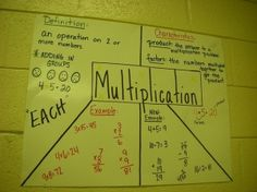 Multiplication by senica.moss