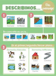 33 Ideas De Léxico Con Pictogramas Arasaac Lexico Adjetivos Actividades