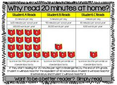 Free: Why read 20 minutes at home? Great handout to give to students and parents.
