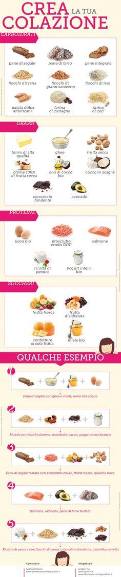http://www.alimentazioneinequilibrio.it/nuovosito/wp-content/uploads/2014/01/Colazione.jpg