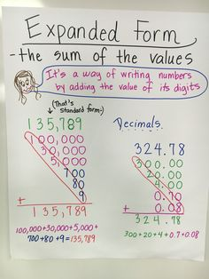 Expanded Form Anchor Chart