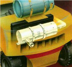 13 Best Forklift Propane Tanks Images Propane Tanks Forklift