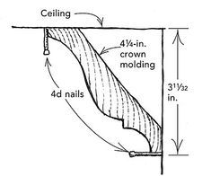 Help for solo crown-molding installers - Fine Homebuilding Tip