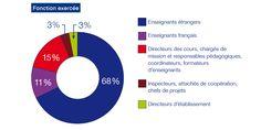 La profession des stagiaires #BELC (Université des métiers du français dans le monde)