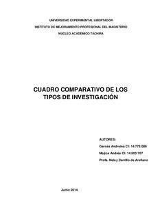 UNIVERSIDAD EXPERIMENTAL LIBERTADOR INSTITUTO DE MEJORAMIENTO PROFESIONAL DEL…