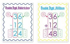 Anchor Charts for Double Digit Addition and Subtraction without Regrouping Math Strategies, Math Resources, Math Worksheets, Math Activities, Math Addition, Addition And Subtraction, Subtraction Regrouping, Math Anchor Charts, Math Charts