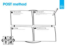 The 'POST method', a simple method to help you on a strategic level to stay focused on results rather than running too enthused after a 'good' (online) idea.