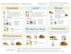 Herbalife Meal Guide | Green Program Instructions | Fitness ...