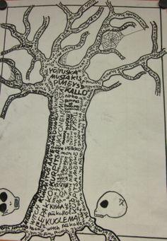 Kaarisillan kuvataide, kummituspuut, halloween
