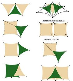 Custom Shade Sails Sample Layouts