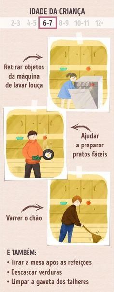 Em que tarefas domésticas seu filho de 2 a 12 anos pode ajudar, segundo o método Montessori - 6-7a