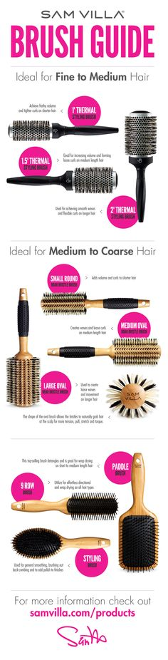 Sam Villa Brush Guide - Which Brush Does What