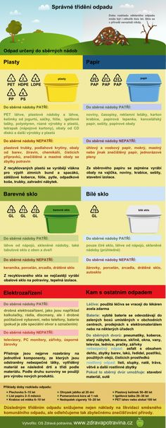 trideni_odpad.png