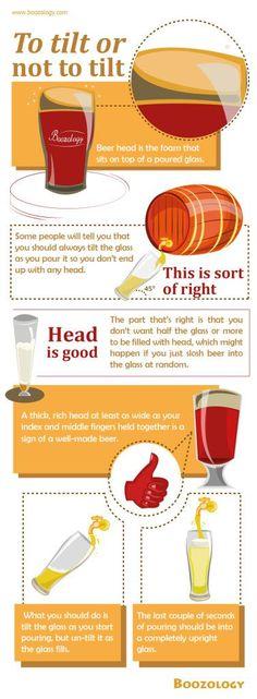 To Tilt Or Not To Tilt #Infographic