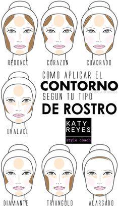 Lighting and marking cheeks with makeup for each type of face. Iluminaciones y marcar pómulos con maquillaje para cada tipo de rostro.