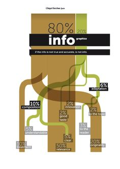 Definition of Infographics