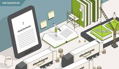 Ebook publishing platforms - the complete guide