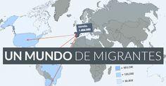 Mapa de migraciones de Planeta Futuro