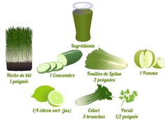 Pour conclure cette semaine de détox, voici la recette d'un jus très vert à faire avec votre extracteur de jus. L'idéal pour faire le plein de vitamines !