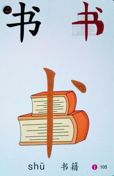Chinese Phrases, Chinese Words, Chinese Symbols, Japanese Words, Japanese Language Learning, Chinese Language, German Language, Spanish Language, French Language