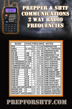 Short wave 2 way frequencies #preppers #preppertalk