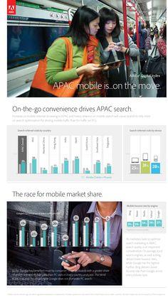Mobile Suche weiter auf dem Vormasch