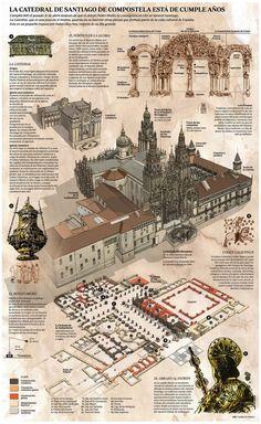 History Architecture U. Detail Architecture, Gothic Architecture, Classical Architecture, Historical Architecture, Ancient Architecture, History Timeline, History Facts, Art History, History Quotes