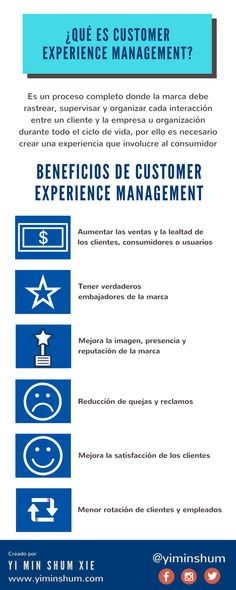Qué es Customer Experience Management #infografia