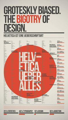 A Grotesk love affair  A typographic experiment - Favourite Sans Serif Typefaces