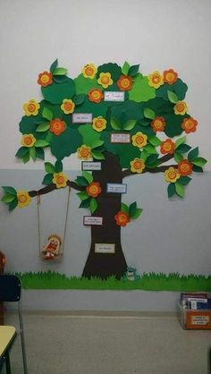 Christmas Tree Crafts For Toddlers Fun 61 Ideas For 2019 - Christmas Classroom Tree, Diy Classroom Decorations, School Decorations, Tree Decorations, Toddler Art, Toddler Crafts, Preschool Crafts, Easter Crafts, School Board Decoration