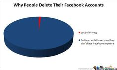 Image result for delete facebook meme