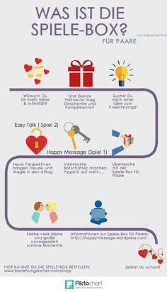 Deine Spiele-Box für Paare | Bringt Dein Herz zum Lachen Map, Funny Games, Compliments, Anniversary, Valentines, Laughing, Maps, Peta
