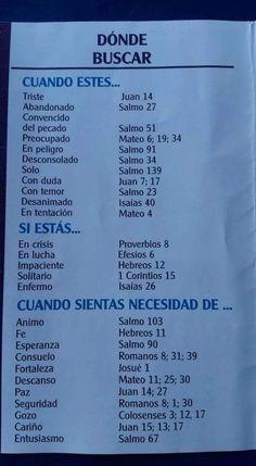 Biblical Verses, Prayer Verses, God Prayer, Bible Verses Quotes, Spanish Prayers, Catholic Religion, God Loves You, Quotes About God, Faith In God