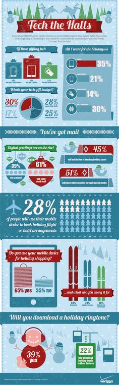 How will you tech the halls this season? We asked over 10,000 of our social buds and this infographic is the result.