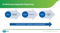 Is Integrated Reporting The Next Frontier?