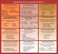 Buddhist cheat sheet