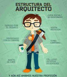 como ser arquitecto - Buscar con Google