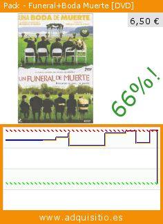Pack - Funeral+Boda Muerte [DVD] (DVD). Baja 66%! Precio actual 6,50 €, el precio anterior fue de 19,10 €. http://www.adquisitio.es/savor/pack-funeralboda-muerte-0