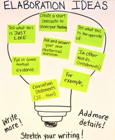 Great moves to get kids to elaborate and add detail to their writing. This chart and more come from Chart Sense for Writing! Expository Writing, Paragraph Writing, Narrative Writing, Informational Writing, Opinion Writing, Teaching Writing, Writing Activities, Writing Topics, Writing Lessons