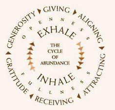 A cycle of Abundance    #inspiration